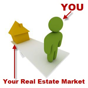 Local Real Estate Market